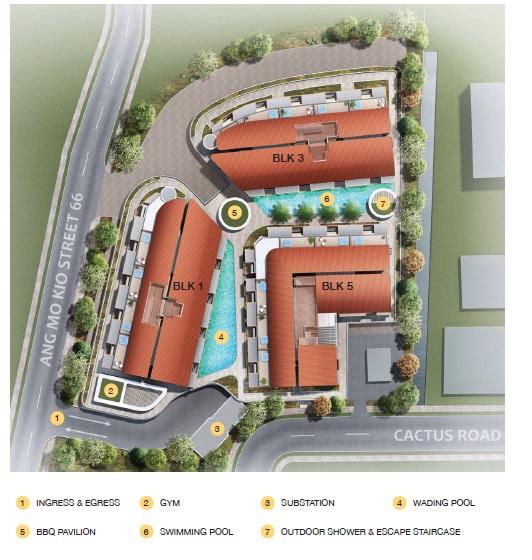 Site Plan Residential