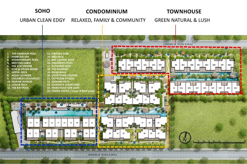 The Seawind Sitemap
